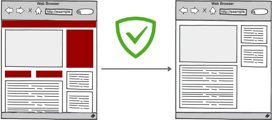 Adguard: фильтрация кода страницы